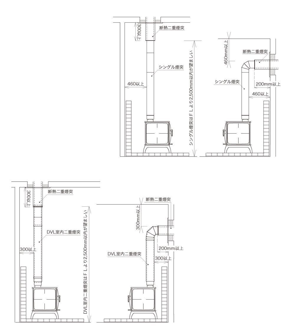 室内煙突の設置について